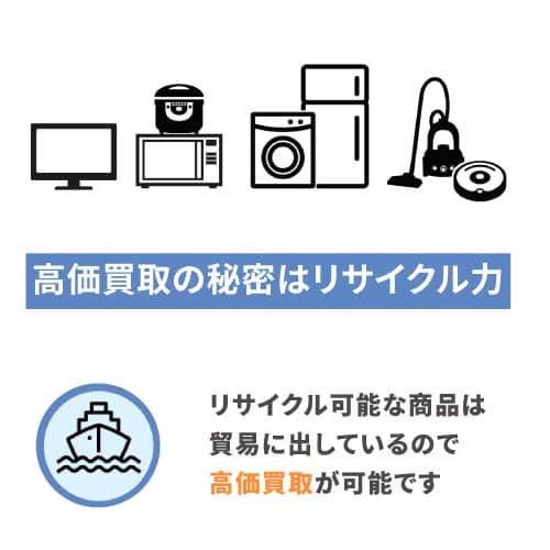KADODE福岡の独自のリサイクルルート